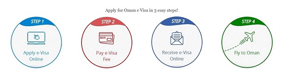 30 days, 10 days Oman Visa from France for France citizens